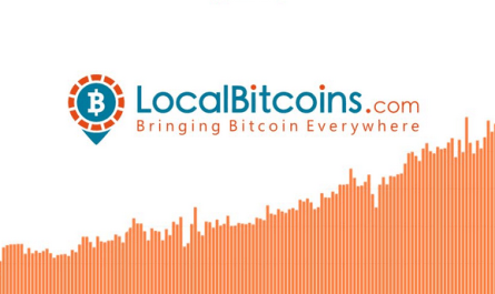 How to Process Bitcoin Transactions on LocalBitcoins