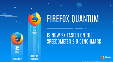 How to Download Mozilla Firefox Quantum Free