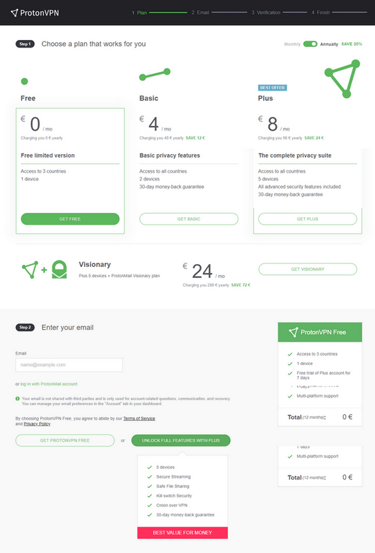 Image of ProtonVPN sign up page