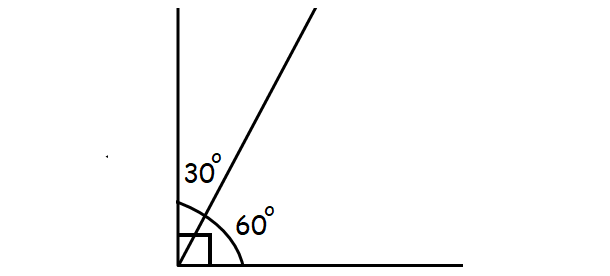Complementary and supplementary angles word problems