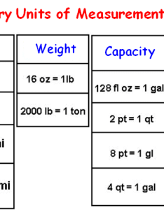 also customary units of measurement worksheets rh onlinemath all