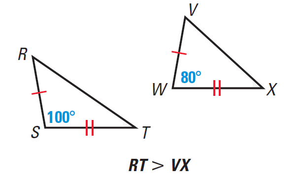 Indirect proof and inequalities in two triangles