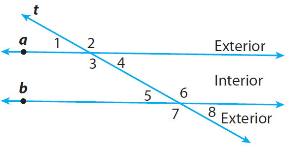 Image result for transversal