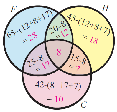 three set venn diagram word problems clarion dxz375mp wiring and solutions
