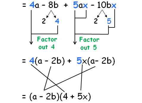 how to factor trinomials with 2 different variables