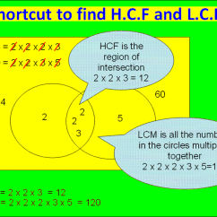 Hcf And Lcm Using Venn Diagrams Telephone Wiring Diagram Master Socket Smartproxyfo Math Worksheets - Free Gcf Factors Printable Least Common ...