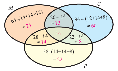 venn diagram problems with answers 1996 dodge caravan fuse box and solutions related to the information given in question