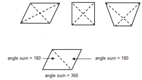 Quadrilaterals (with videos, worksheets, games & activities)