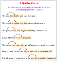 Adjective Clauses (examples, videos)