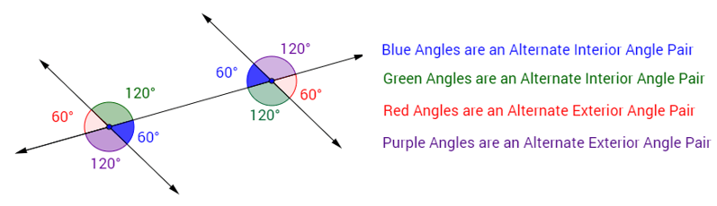 Alternate interior  exterior angles solutions examples