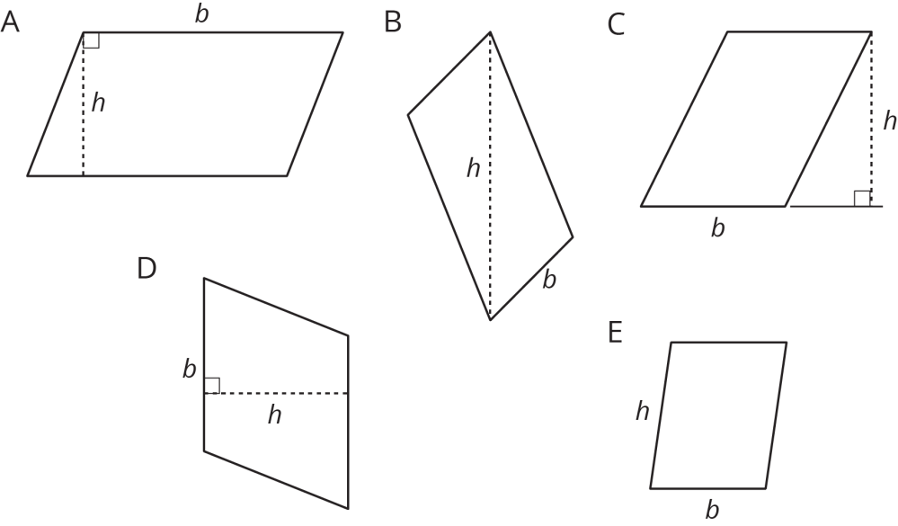 medium resolution of Bases and Heights of Parallelograms: Illustrative Mathematics