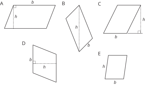 small resolution of Bases and Heights of Parallelograms: Illustrative Mathematics