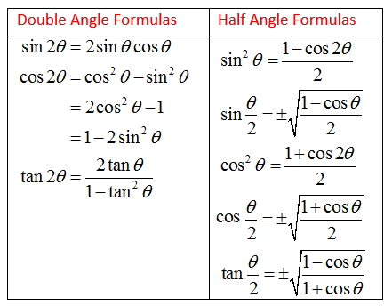 Double-Angle Formula and Half-Angle Formula (solutions. examples. videos)