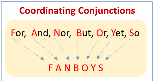 conjunctions examples videos