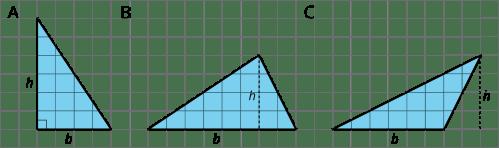 small resolution of Formula for the Area of a Triangle: Illustrative Mathematics