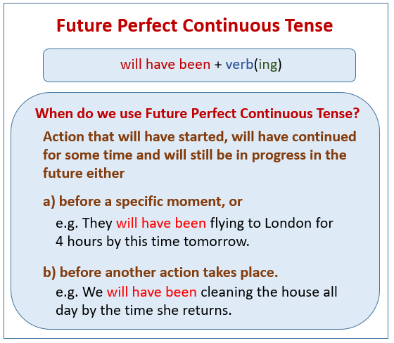 Present Continuous Tense Exercises Online
