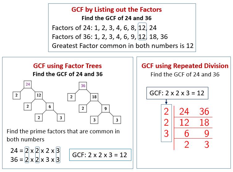 tree diagram worksheets grade 4 mitsubishi pajero alternator wiring greatest common factor (solutions, examples, videos)