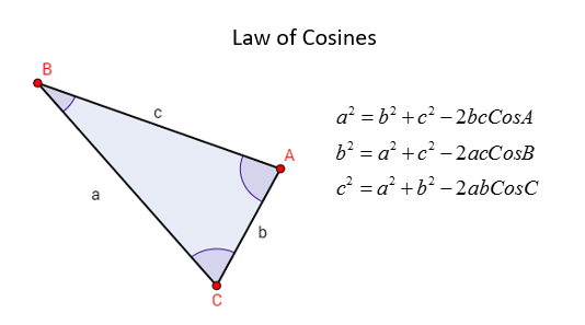 Law of Cosines or Cosine Rule (solutions, examples, videos)