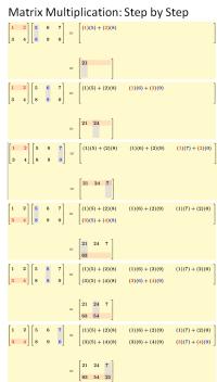 worksheet. Matrix Operations Worksheet. Grass Fedjp ...