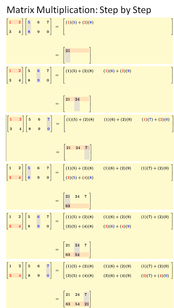 hight resolution of Introduction to Matrices (examples