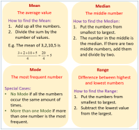 Mode, Mean, Median, Range (examples, solutions, songs ...