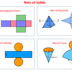 Net Diagram Of Triangular Prism Champion Generator Wiring Geometry - Nets Solids (diagrams, Examples, Solutions, Games, Videos)