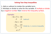 Solving Inequalities (examples, solutions, videos)