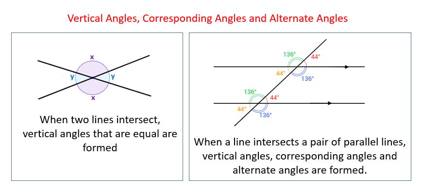 Alternate Interior Angles Example