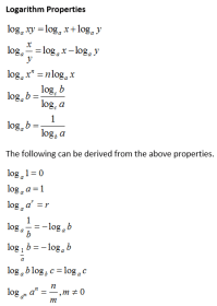 Proofs of Logarithm Properties (solutions, examples, games
