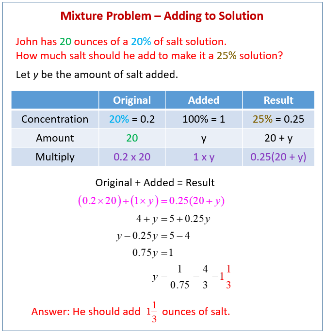 mixture word problems solutions
