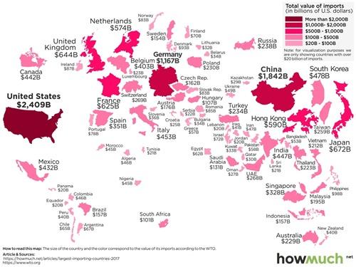 world's biggest importers01