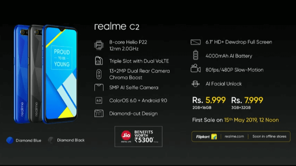 Realme C2 Price and Specifications In India