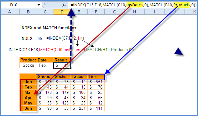 Excel Index And Match Functions Are Great Dance Partners