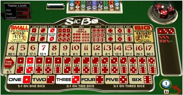 Best casino game Sic Bo