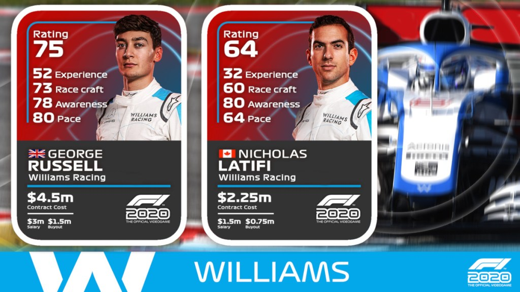 The F1 2020 driver ratings for Williams