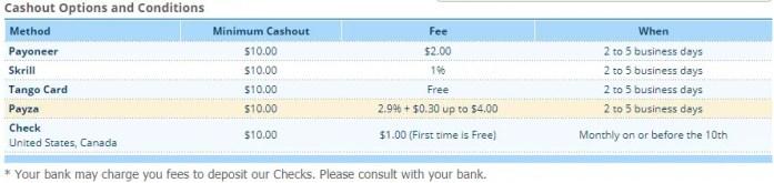 opções de pagamento ClixSense como em 15 de agosto de 2017