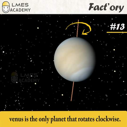 #13 Venus is the only planet that rotates clockwise.