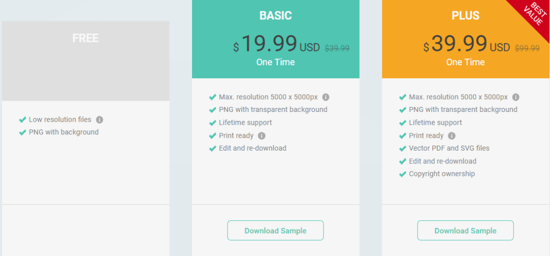 DesignEVO Pricing