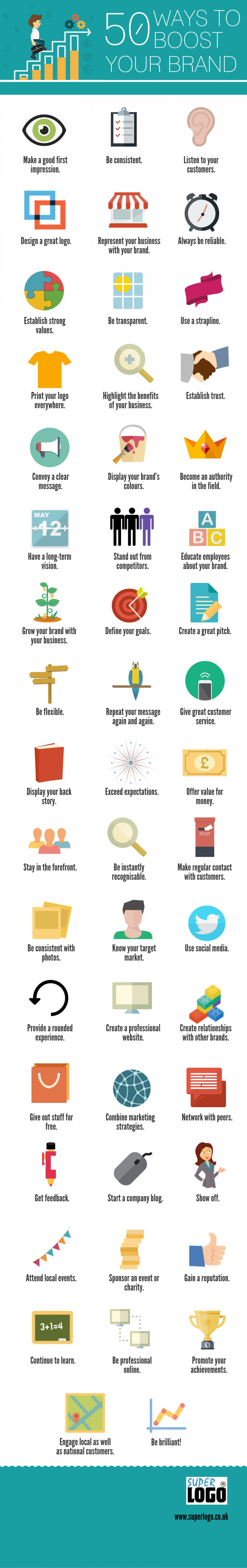 50 ways to boost your brand awareness - Infographic