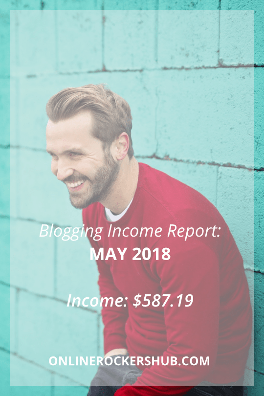Blogging Income Report for May 2018