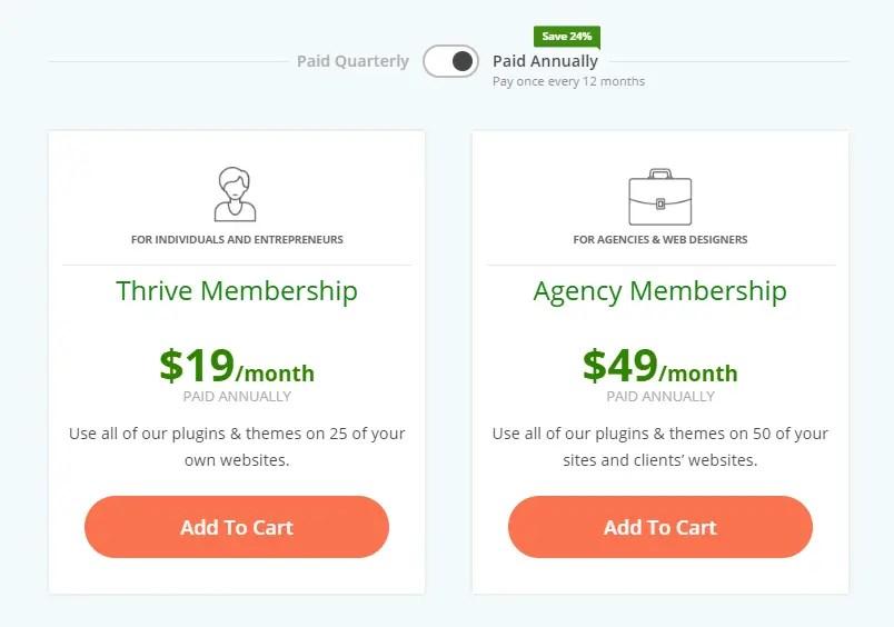 Thrive Annual Membership starts at $19 per month
