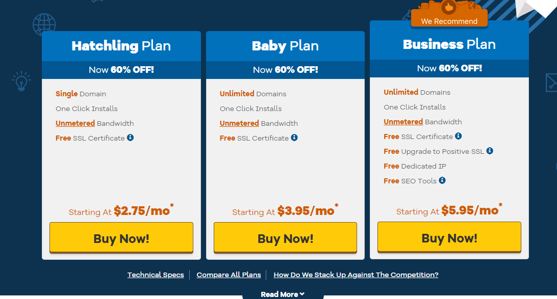 hostgator shared hosting price