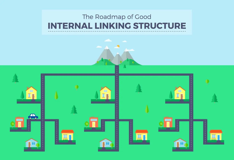 Roadmap of Good Internal Linking Structure