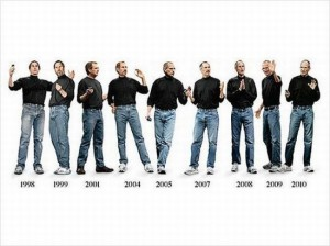 How Your Lead Generation Campaign Can Persist With Personal Branding image Steve Jobs dress.jpg 300x224