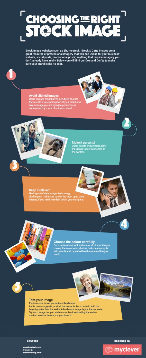 How To Choose The Right Images For Your Brand [Infographic] image Stock Images Infog.png