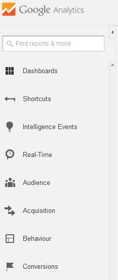 Analytics Reporting Menu