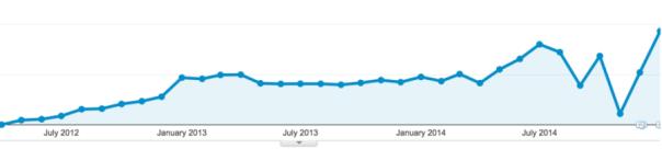 steady-traffic-growth-2012-2014