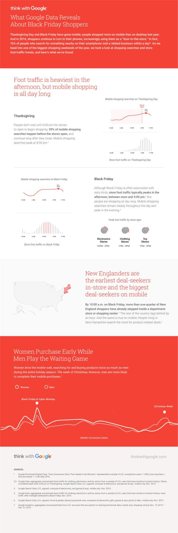 infographic-google-black-friday-data