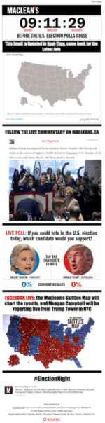 Our Favorite Examples of Live Polling in Email Marketing