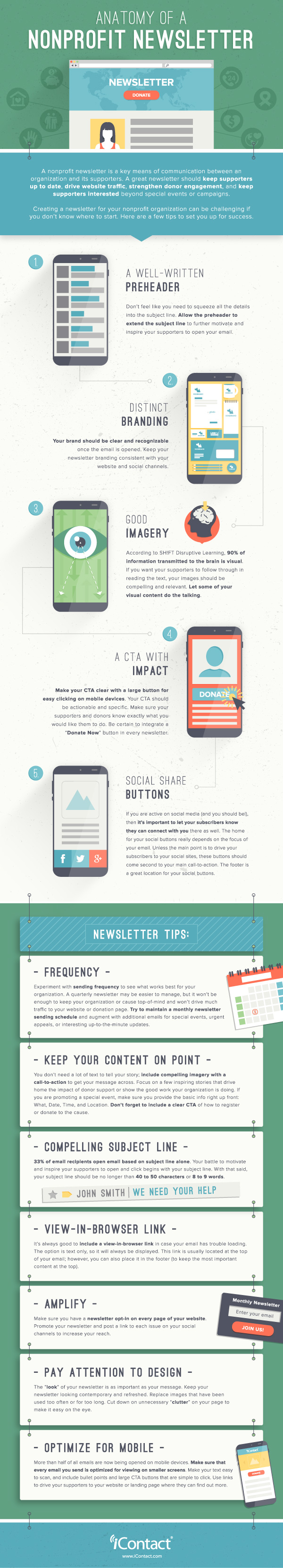 5 Steps on Building Traffic to Your Nonprofit Blog [Infographic]